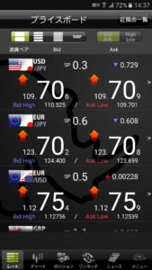 FX 投資